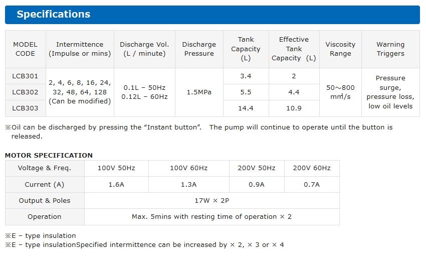 Thông số sử dung máy bơm dầu tự động LCB3 (TMS)
