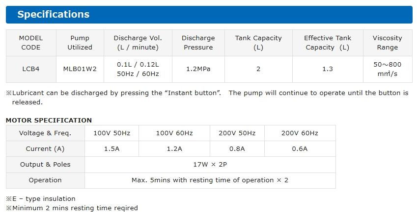Thông số sử dung máy bơm dầu tự động LCB4