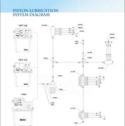 Sơ đồ hướng dẫn lắp đường ống bơm dầu YET A2 / YET C2/ YAK